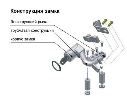Конструкция безштыревого блокиратора
