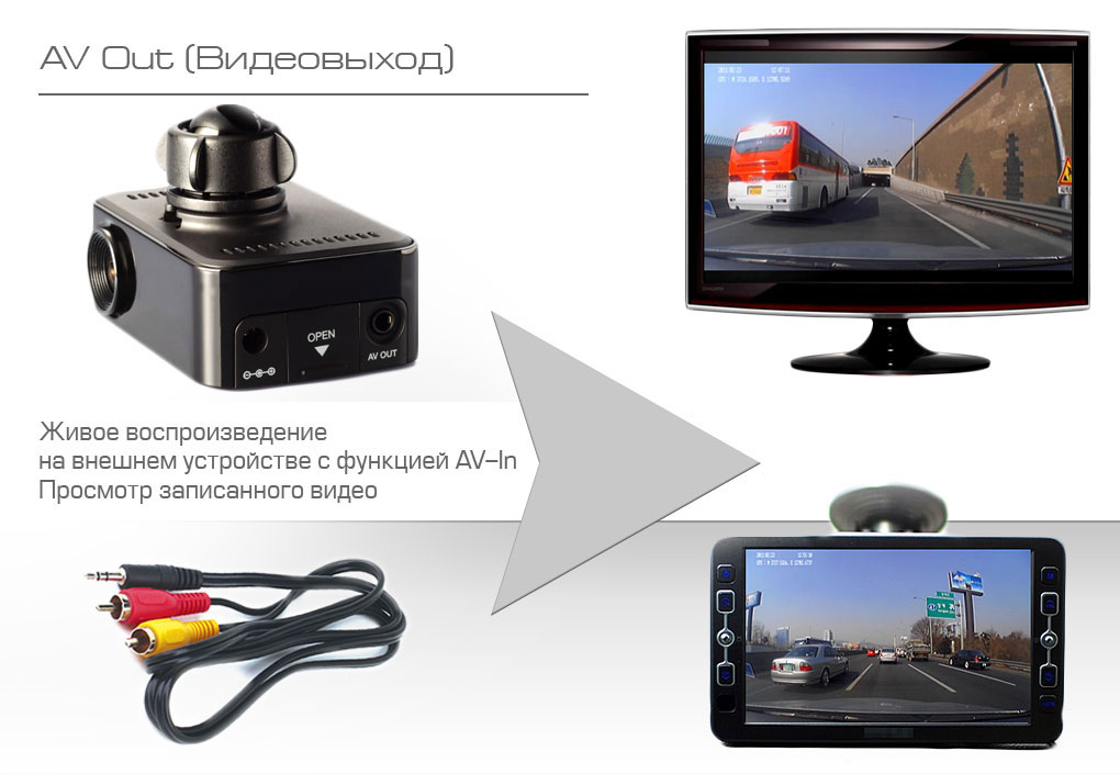 Видеорегистратор JSCAR-1300