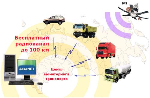 Схема работы системы мониторинга