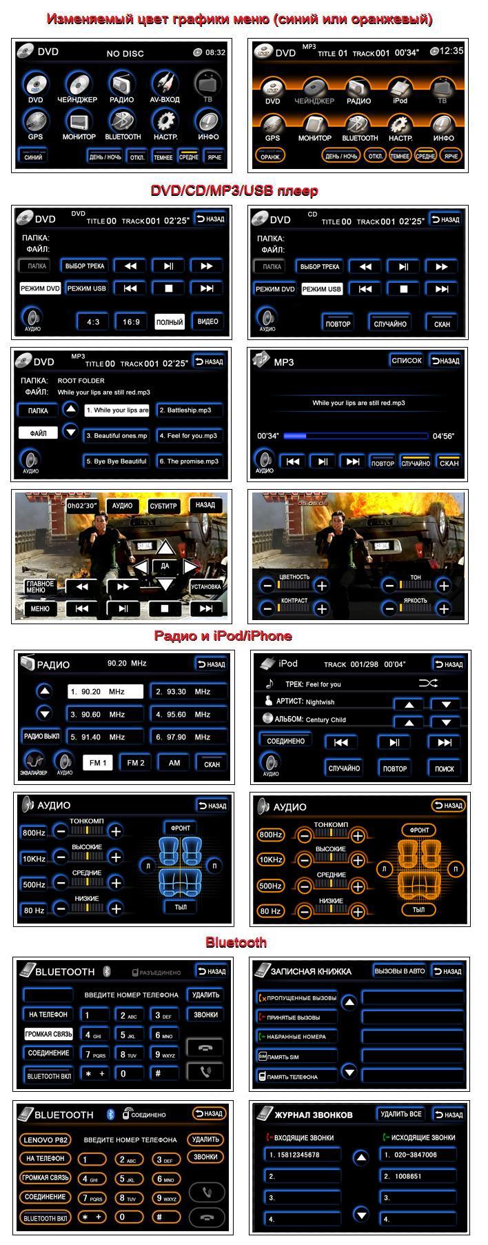 FlyAudio E7522NAVI
