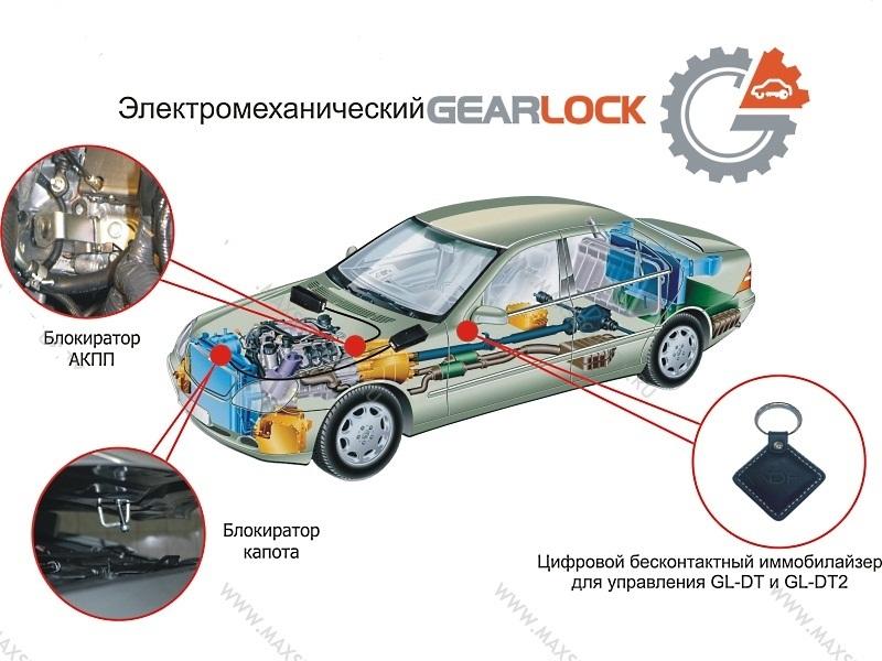 Электромеханическая защита