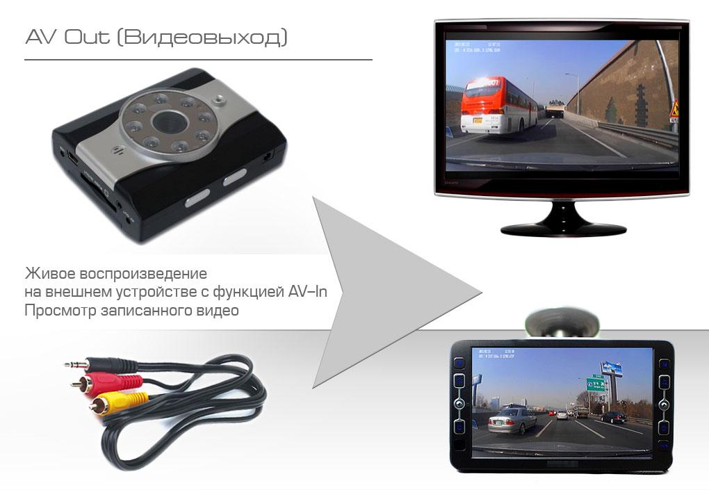 Комплект видеорегистратора