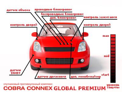 Cobra Global Premium