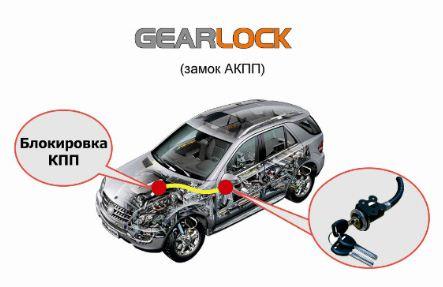 Механический замок КПП GearLock