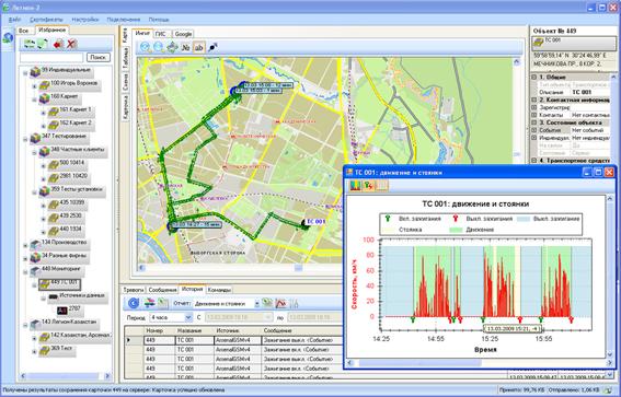 Контроль топлива с помощью мониторинга транспорта