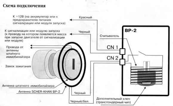 схема обхода иммобилайзера