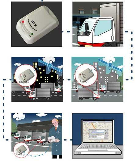 Принцип работы GPS-треккера
